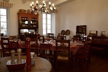 La Table à Rallonges, La Maison